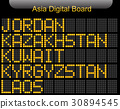 Asia Country Digital Board Information 30894545