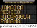 North America Country Digital Board Information 30894554