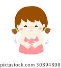 肚子 疼 痛 30894898