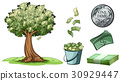 Money grows on tree and different types of money 30929447