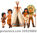 Native american indians standing by the teepee 30929860