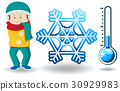 Winter theme with man in winter clothes 30929983