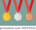 gold, silver, bronze 30933043