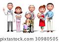 ครอบครัวและโรงพยาบาล‗ครอบครัว 30980505