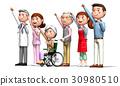 ความกล้าในครอบครัวและโรงพยาบาลก่อให้เกิดความเอียง 30980510