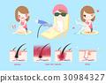 laser leg hair concept 30984327