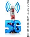 无线 无线网络 天线 31025068