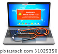 laptop stethoscope virus 31025350