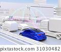 車 交通工具 汽車 31030482