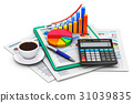 finance report accounting 31039835