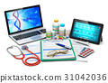medical computer prescription 31042036