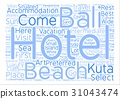 Text Background Word Cloud Concept 31043474