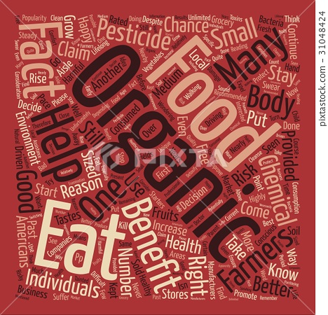 Text Background Word Cloud Concept 31048424