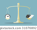 time and work on balance scale  31076892