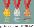 gold, silver, bronze 31094145