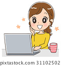 使用个人计算机的妇女的例证 31102502