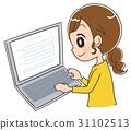 操作个人计算机的妇女的例证 31102513