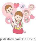 媽媽和寶寶 31137515