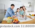 幸福的四個家庭 31160009