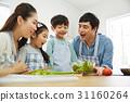 幸福的四個家庭 31160264