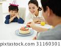한국인, 가족, 생일 31160301