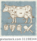 Vector illustration set cuttings of beef. 31198344