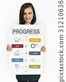Success Progress Personal Development Skills 31210636