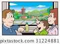 차창 풍경, 가족 여행, 풍경 31224881