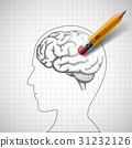 Pencil erases the human brain. Alzheimer disease. 31232126