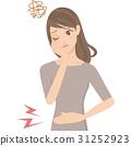 胃痛 腹痛 疼 31252923