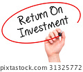 Man Hand writing Return On Investment  31325772