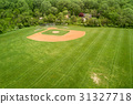 baseball fields aerial view pano 31327718