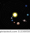 Solar System Sun Planets Schematic Model 31330058