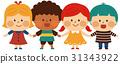 child, kid, whelp 31343922