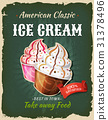 Retro Fast Food Ice Cream Poster 31378496