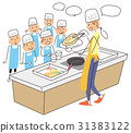 cooking, school, younger 31383122