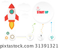 start up business rocket  icon science technology 31391321