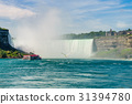 Water rushing over Niagara Falls 31394780