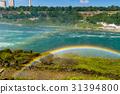 Rainbow and Niagara River after Niagara Falls 31394800