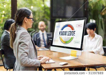 Development Knowledge Study Education Concept 31397889