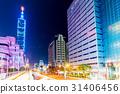 101,Taipei,Xinyi 31406456