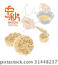 mooncake, confection, confectionery 31448237