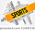 Sports word cloud collage 31466536
