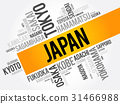 List of cities in Japan, word cloud collage 31466988