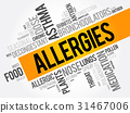 Allergies word cloud collage 31467006