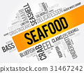 Seafood word cloud collage 31467242