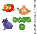 蔬菜性格,健康的性格 31470420