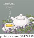 lavender tea background 31477139