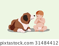 嬰兒 寶寶 寵物 31484412