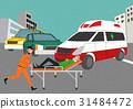 事故 緊急情況 緊急 31484472